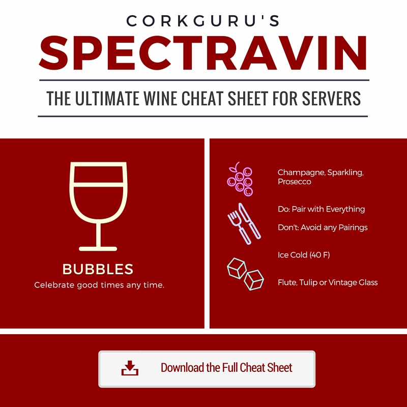 CorkGuru Spectravin Wine Cheat Sheet for Servers