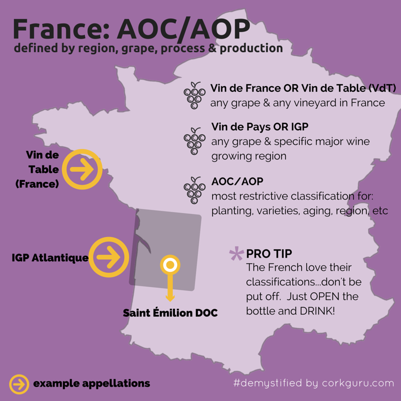 French wine appellation map - AOC or AOP