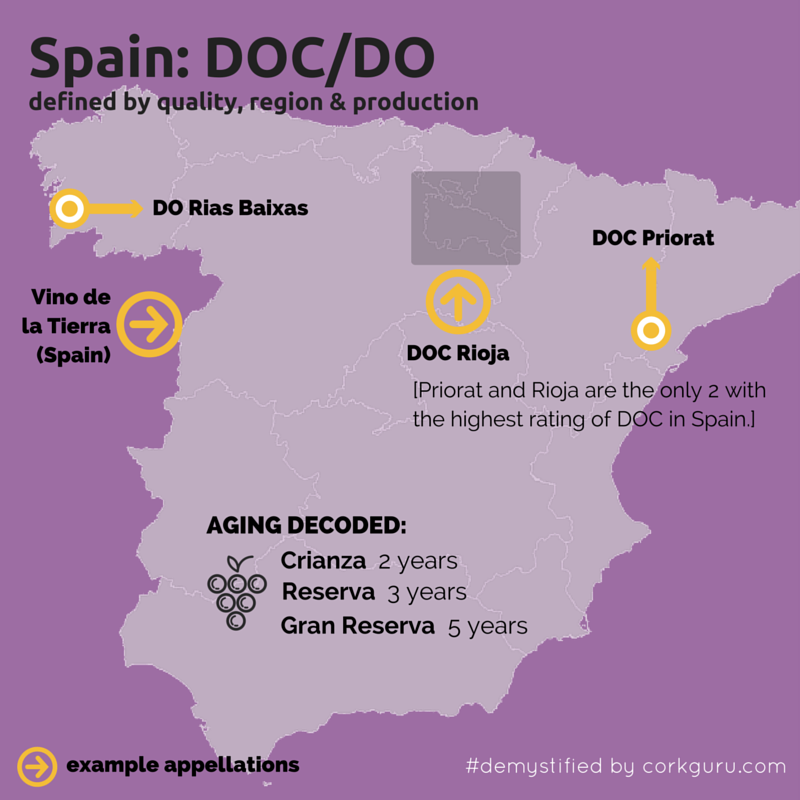 Spanish wine appellation map - DOC or DO