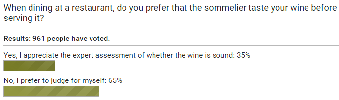 wine_spectator_poll_should_the_sommelier_taste_your_wine