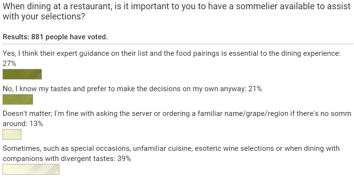 wine_spectator_poll_sommelier_available_to_assist_at_a_restaurant